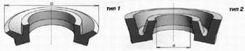 Схема манжет резиновых ГОСТ 6678-72 двух типов