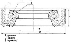 Чертеж армированных манжет резиновых ГОСТ 8752-79